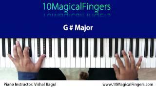 Kisiki Muskurahaton Pe Ho (Jeena Isi Ka Naam Hai) Piano Tutorial by Vishal Bagul