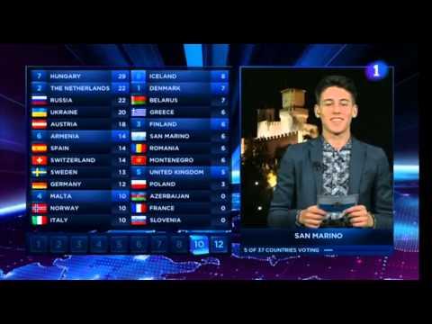 EUSC 2014: 15 years old teen voting from San Marino
