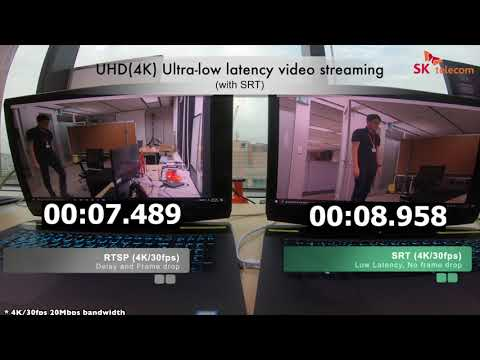Ultra Low Latency Streaming With SRT
