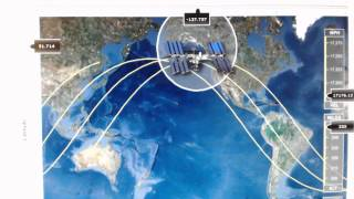Tracking the International Space Station (ISS)
