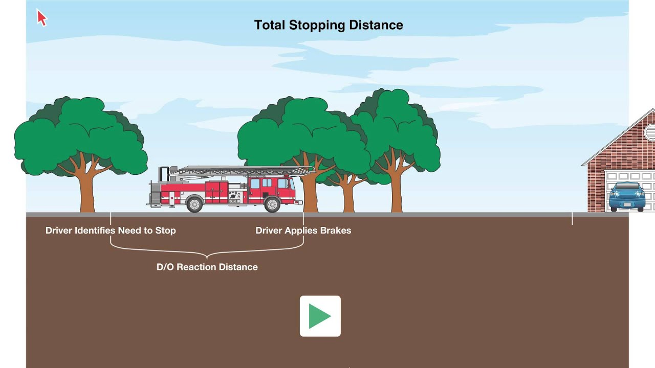 fire engine stopping distance diagram fire engine diagrams of engine #7