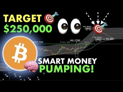 Smart Money Is BUYING #Bitcoin NOW!!! ???? + #Ethereum U0026 #Chainlink