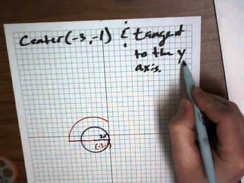 Find The Standard Form Equation Of A Circle Given The Center Point