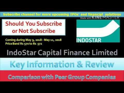 Indostar capital finance ipo gmp