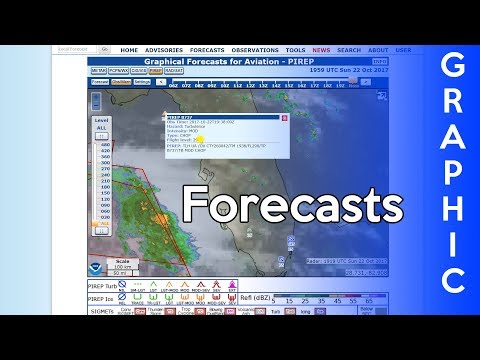 Ep. 94: Graphic Weather Forecasts | FAA's New Forecasting Tool