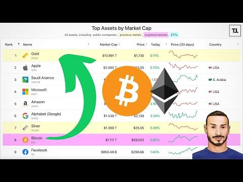 Cos'è Coinbase? Una rapida guida per principianti | Trend Online