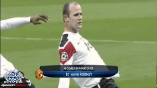 F.C. Barcelona  vs Manchester United F.C 3-1 All Goals Highlights - Final Uefa Champions League 2011