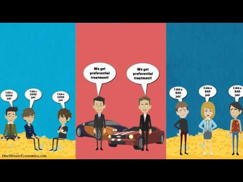 Moral Hazard Explained in One Minute: AIG Bailout, General Motors Bailout, Bank Bailouts, etc.