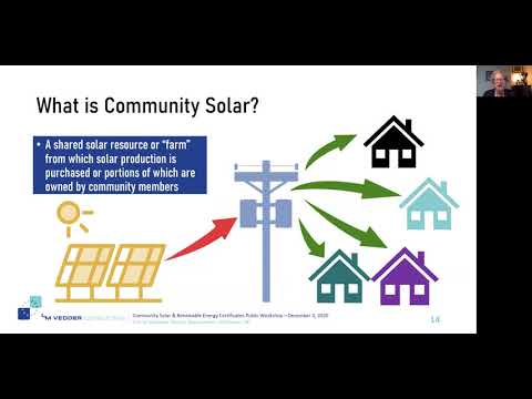 Community Solar and Renewable Energy Certificates Workshop