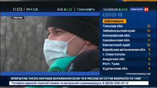 Новости На Сегодня день 14.04.2020 Короновирус в Москве