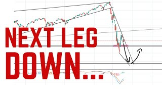 How I will be Trading the SP500 in April.