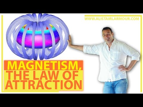 Magnetism, the Law of Attraction (and repulsion)