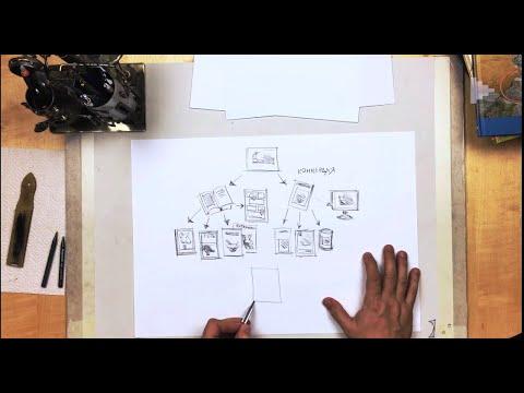 Художник Лев Каплан. О видах иллюстрации (отрывок первого урока   курса по книжной иллюстрации)