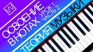 Теория музыки. Урок 1 часть 2. Названия чёрных клавиш
