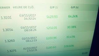 Semaine à 1.307$ de profit au Forex (4 trades) avec le broker Etoro