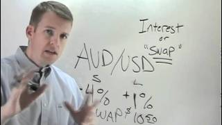 Lesson 2 - Earning interest in Forex and other portfolio strategies