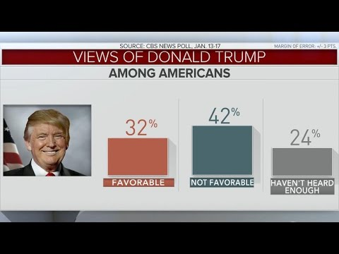 Donald Trump's historically low approval ratings