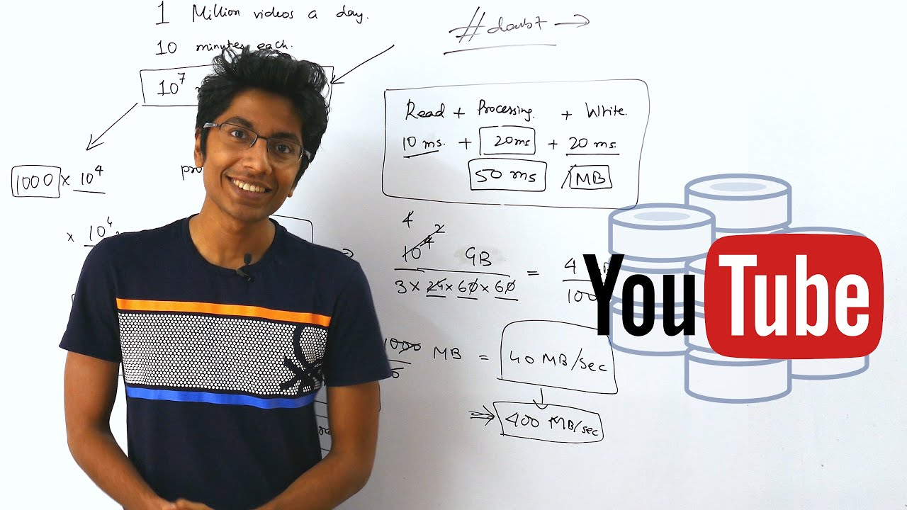Capacity Estimation: How much data does YouTube store daily?