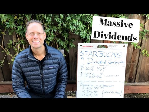 1 Stock With MASSIVE Dividend Growth
