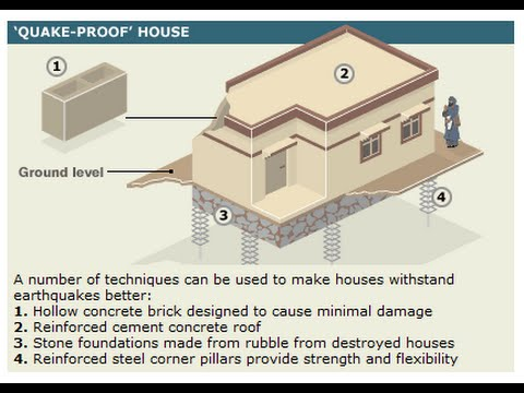Make Earthquake resistant House in India - EarthQuake Safety Tips ...