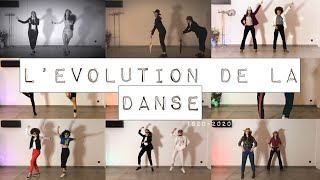 The Evolution of Dance • 1920-2020 •