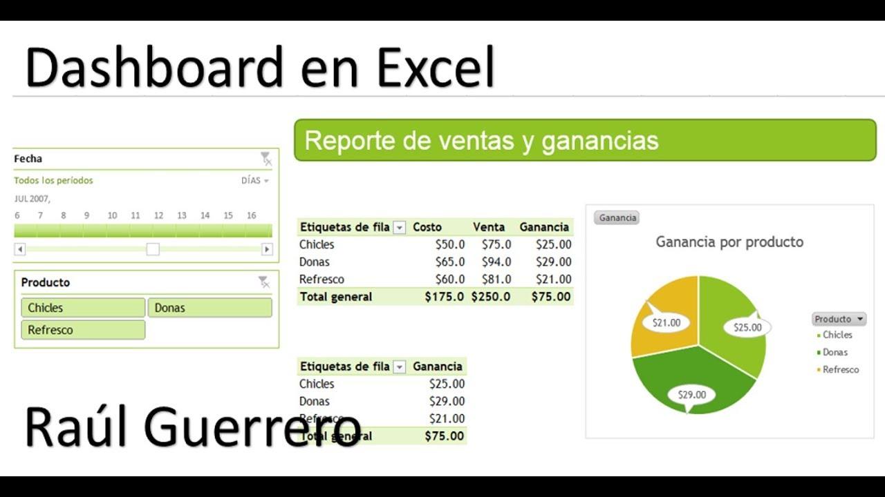 Dashboard en Excel: análisis con Tablas dinámicas - YouTube