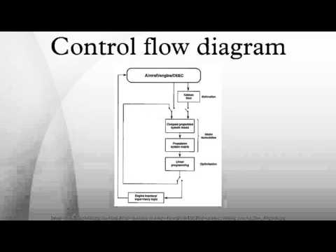 Control flow diagram  YouTube