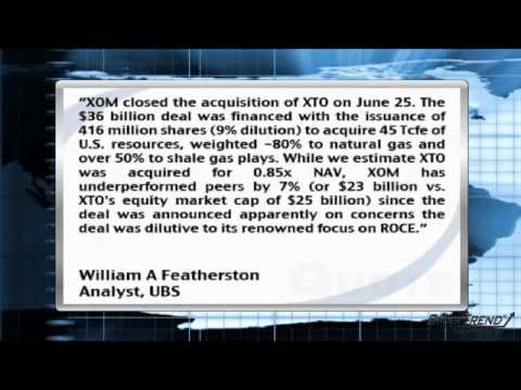 Analyst Insight: UBS Says Exxon Mobil's XTO Acquisition Could Be Dilutive To Earnings (XOM)