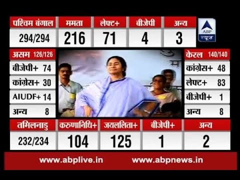 Assembly Election Results 2016: Mamata Banerjee: 'Didi' who stood by people always