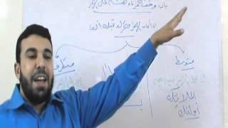 باب وقف حمزة وهشام على الهمز ج1 د/ أحمد عبدالحكيم