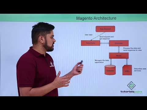 Top Videos from Webdesign Tutorials & Tips - Magento - Page 58