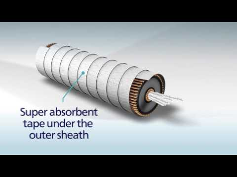 Super absorbent tapes/yarns for electrical/fibre optic cable water blocking
