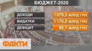 Госбюджет 2020 минимальная зарплата вырастет на 550 грн
