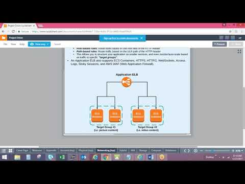 AWS Application & classic Elastic Load Balancing Demo