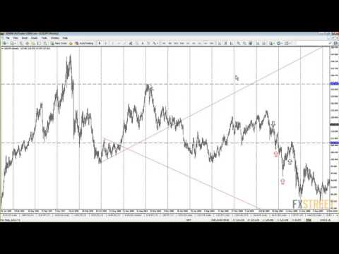Walter Peters: The Forgotten Time Frame - How To Trade It