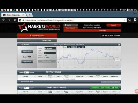 Markets World Binary Options - 60 Second Options?