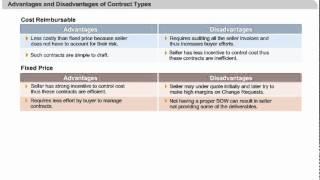 Project Procurement Management | Advantages of Contract Types | PMP Training Online