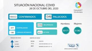 Actualización COVID19 - Miércoles 28 Octubre 2020 (Costa Rica)