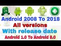 android all versions history 2008 - 2018 | android virson 1.0 to 8.0 history