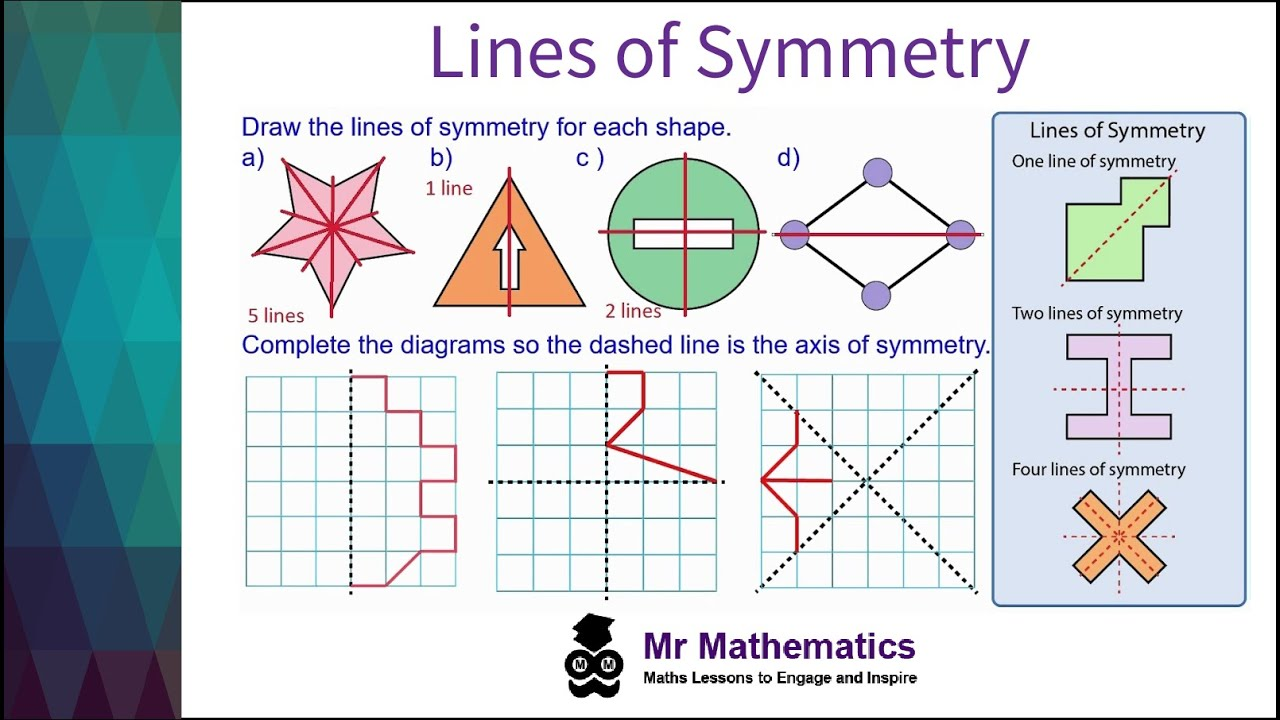 medium resolution of Lines of Symmetry in 2D Shapes - YouTube