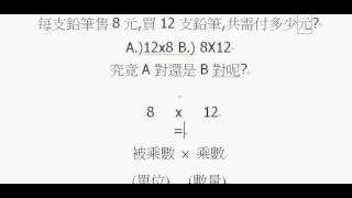 數學 - 小學二年級 - 乘法 - 被乘數與乘數