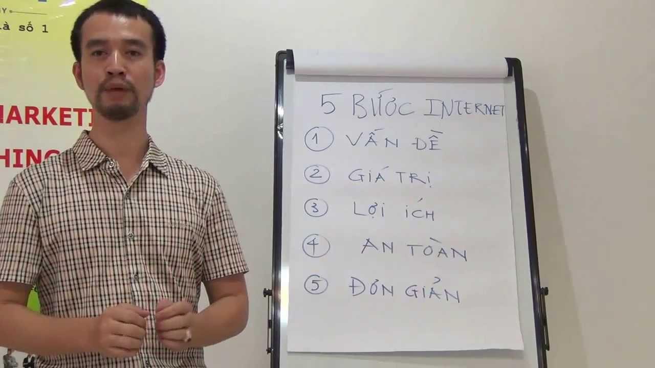 Internet Marketing là gì ? | Nguyễn Trọng Thơ