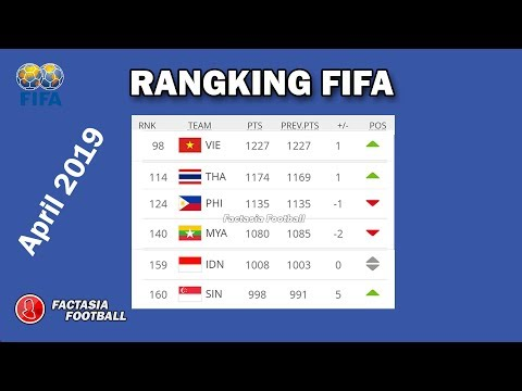 RANGKING FIFA INDONESIA APRIL 2019 TERBARU