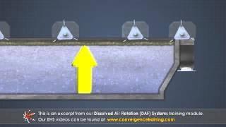 Dissolved Air Flotation DAF Systems