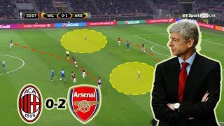 AC Milan vs Arsenal 0-2 | Tactical Analysis | Europa League