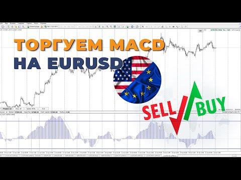 Как торговать по индикатору MACD