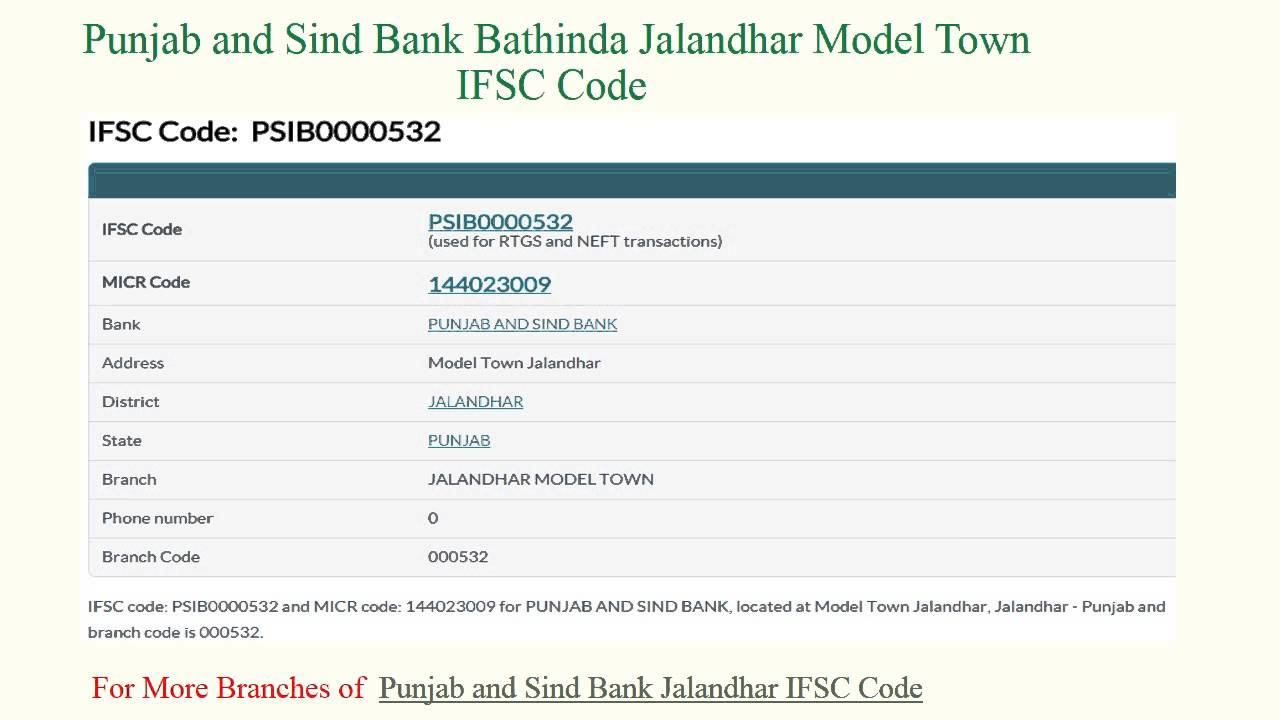 punjab national bank email id of branches