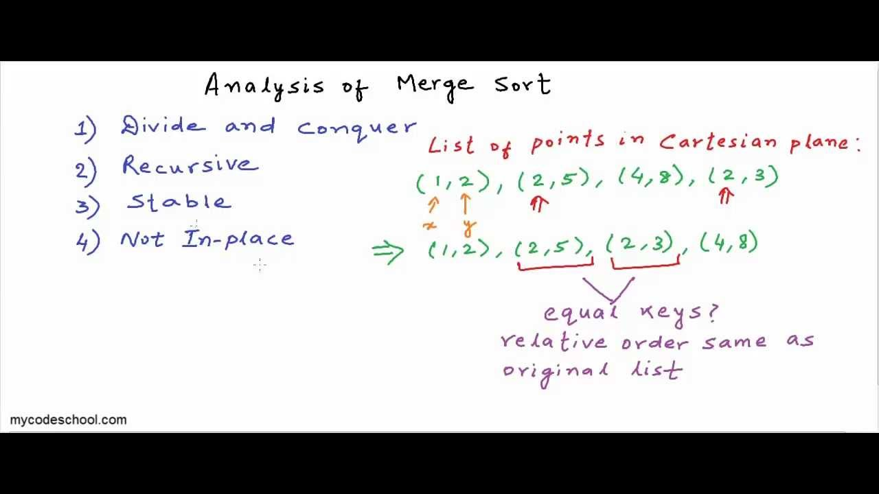 External Balanced two way sort/merge algorithm