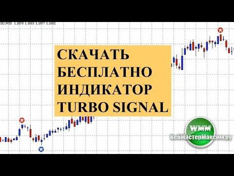 Достать бесплатно индикатор Turbo Signal