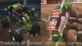 Evolution of Monster Jam Video Games
